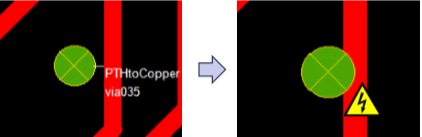 DRC_results_distance_surrounding_copper