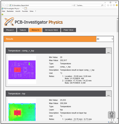 PCBI Physics Create HTML Report