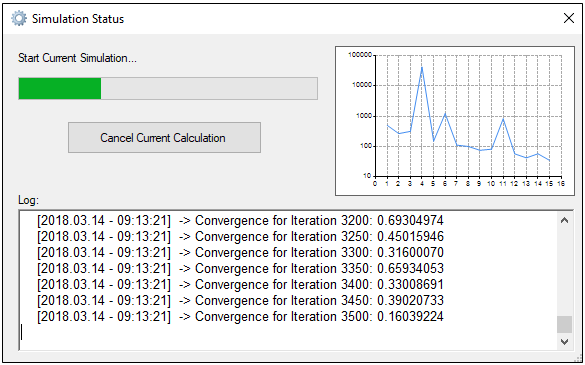 PCBI Physics Simulation Status Current Calculation